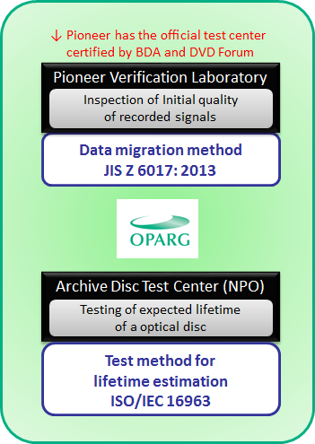 Certification(E).png